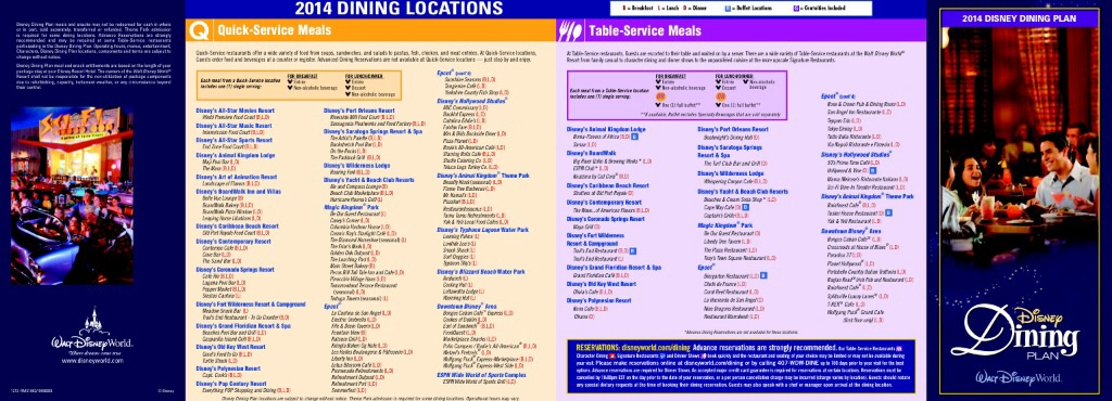 Is The Walt Disney World Dining Plan Worth It Tips From