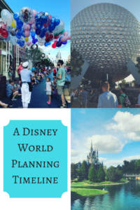 A Disney World planning timline