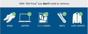 How does TSA Precheck save time